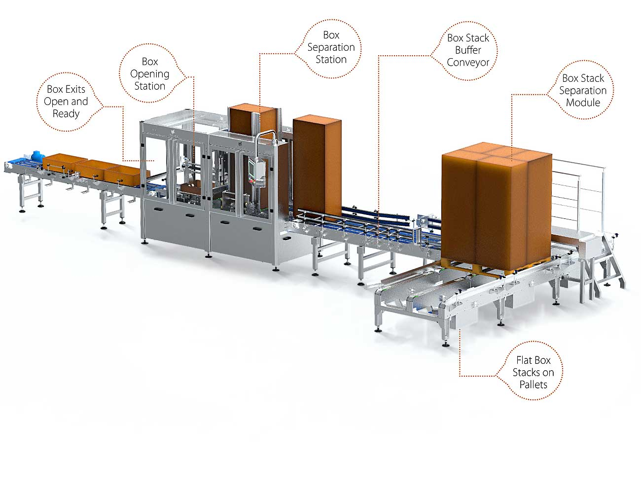 post-system-Bottle-Sterilisation-Machine