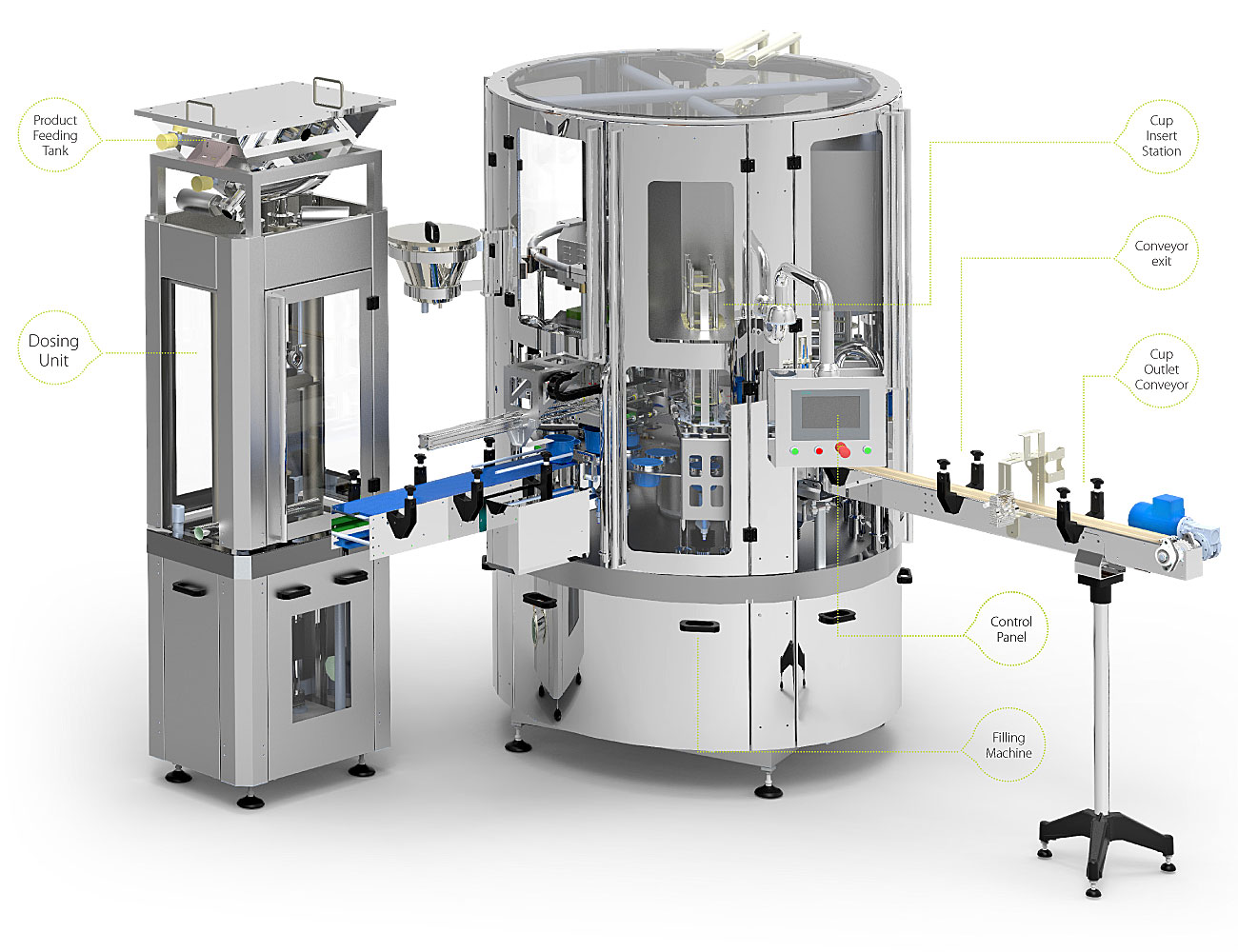 post-system-Rotary-Filler-and-Capper
